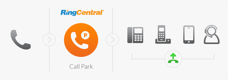 RINGCENTRAL: All-in-One Phone, Team Messaging, and Video Conferencing.
