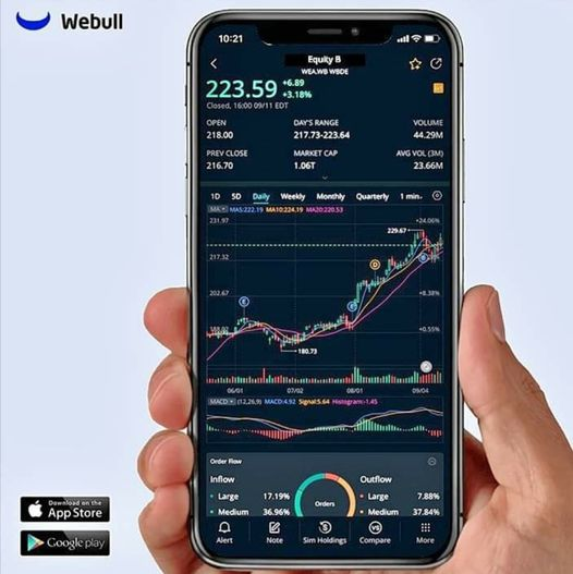 WEBULL: Get 4 free stocks + free trading commission