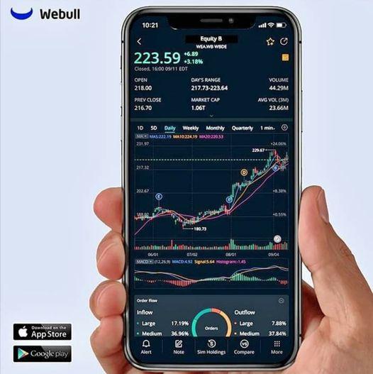 WEBULL: Get 4 free stocks + free trading commission
